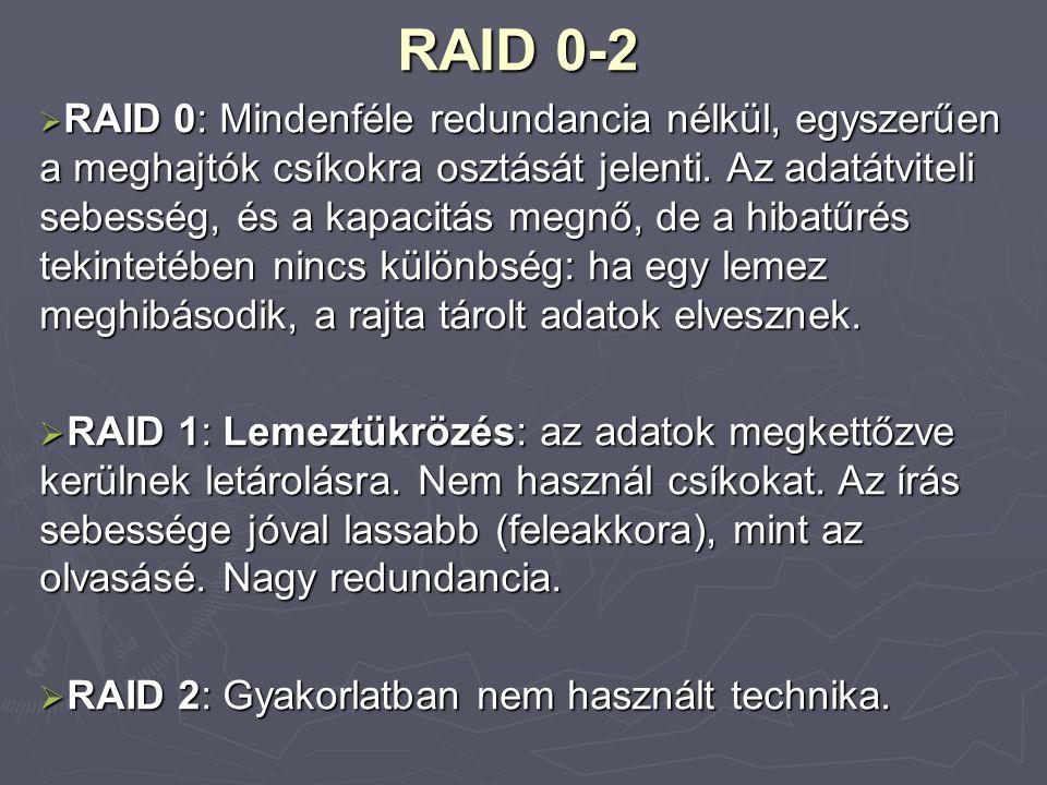 RAID 0-2