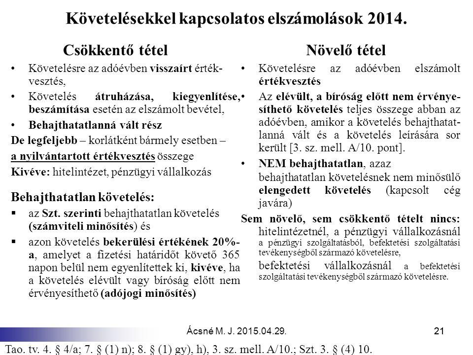 Követelésekkel kapcsolatos elszámolások 2014.