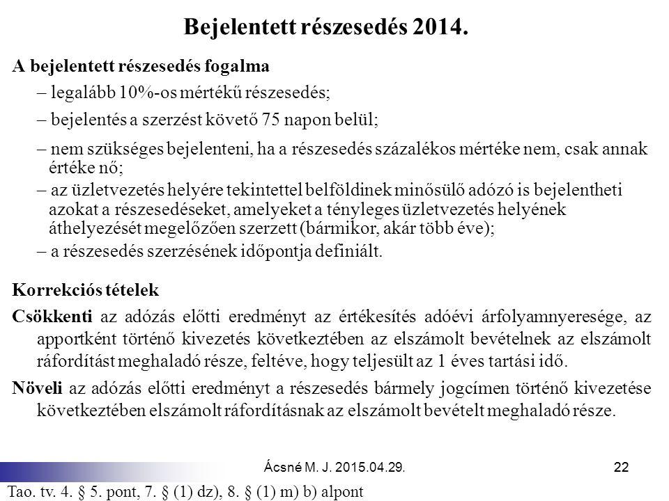 Bejelentett részesedés 2014.