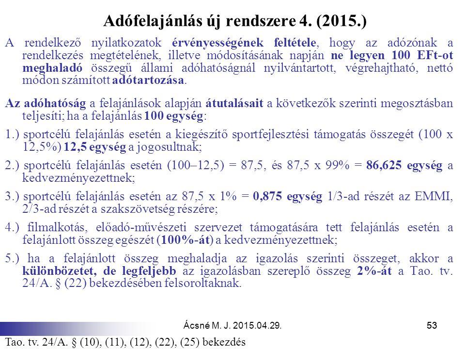 Adófelajánlás új rendszere 4. (2015.)