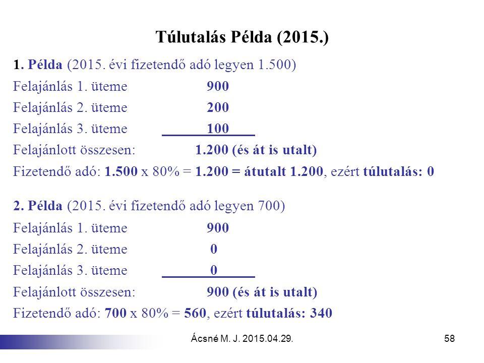 Túlutalás Példa (2015.) 1. Példa (2015. évi fizetendő adó legyen 1.500) Felajánlás 1. üteme 900. Felajánlás 2. üteme 200.