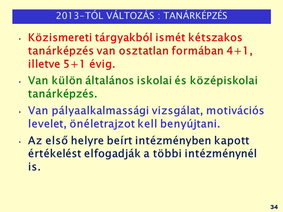2013-TÓL VÁLTOZÁS : TANÁRKÉPZÉS
