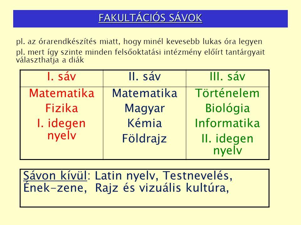 I. sáv II. sáv III. sáv Matematika Fizika I. idegen nyelv Magyar Kémia