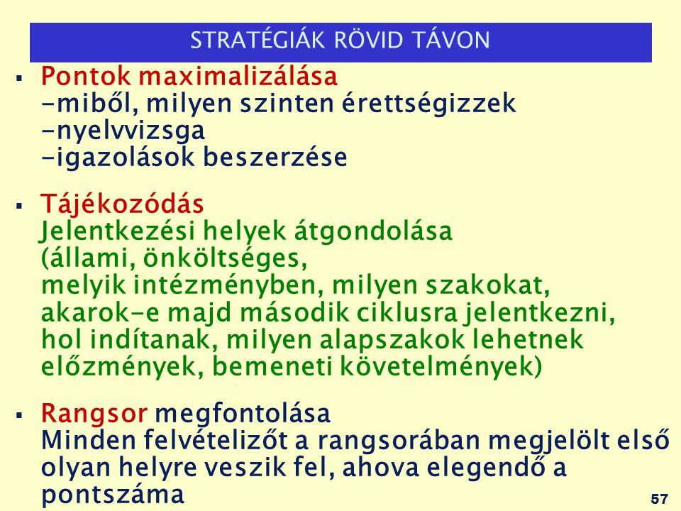 STRATÉGIÁK RÖVID TÁVON