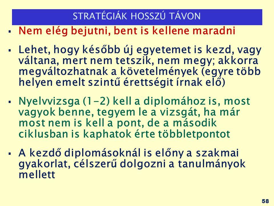 STRATÉGIÁK HOSSZÚ TÁVON