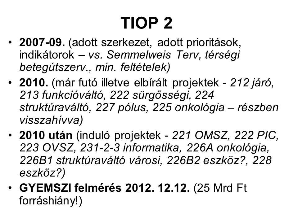 TIOP 2 2007-09. (adott szerkezet, adott prioritások, indikátorok – vs. Semmelweis Terv, térségi betegútszerv., min. feltételek)