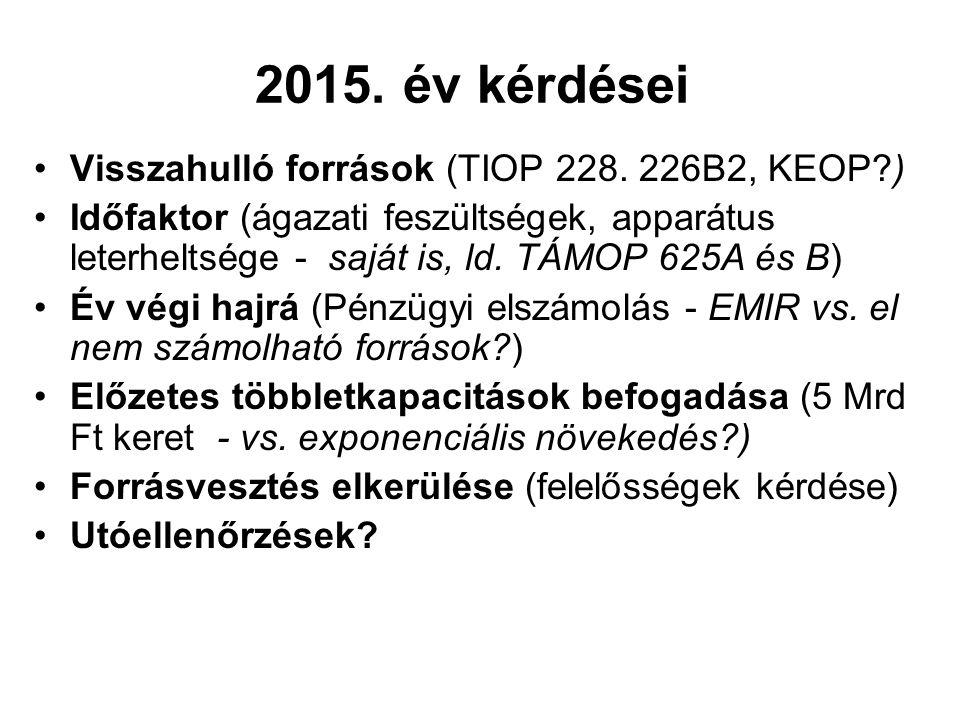 2015. év kérdései Visszahulló források (TIOP 228. 226B2, KEOP )