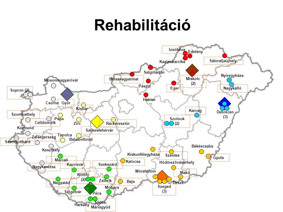Rehabilitáció Győr Zalaegerszeg Nagykanizsa Szentgotthárd Celldömölk