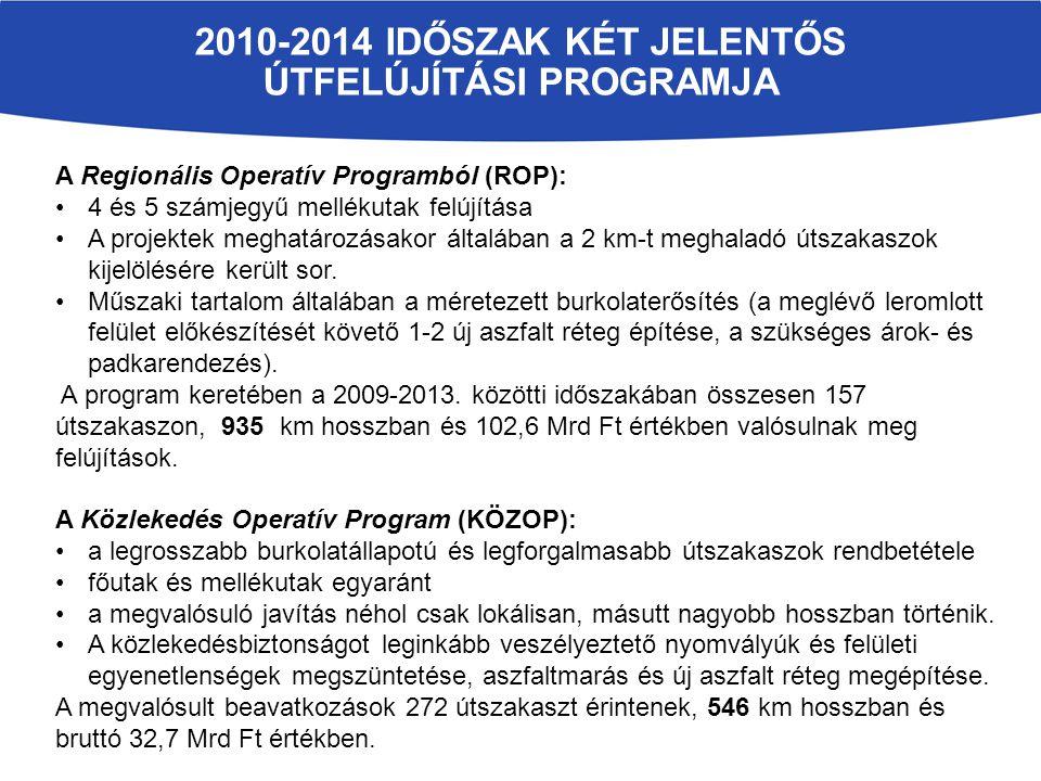 2010-2014 időszak KÉT jelentős útfelújítási programja