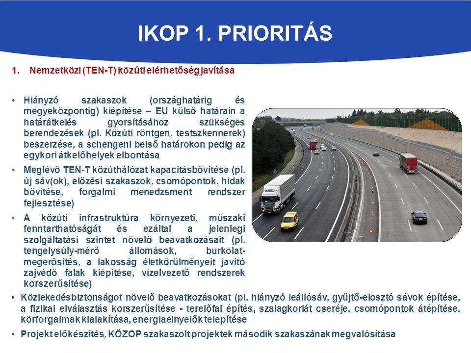 IKOP 1. prioritás Nemzetközi (TEN-T) közúti elérhetőség javítása