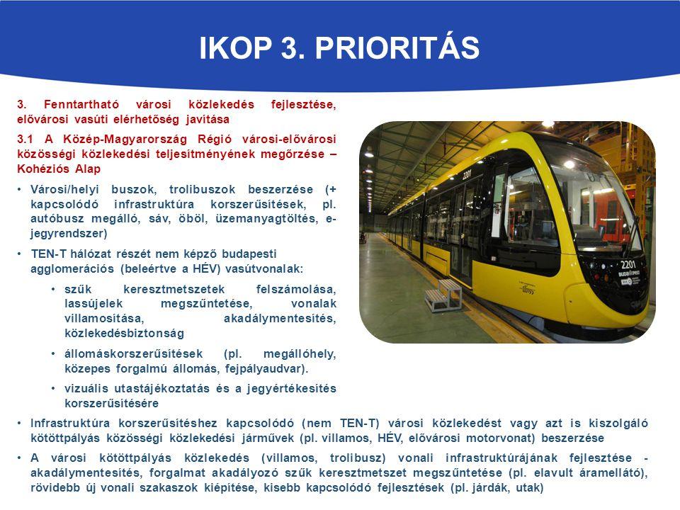IKOP 3. Prioritás 3. Fenntartható városi közlekedés fejlesztése, elővárosi vasúti elérhetőség javítása.