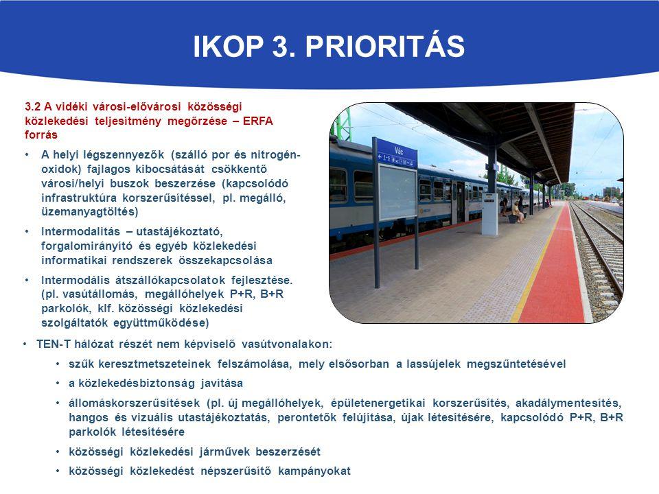 IKOP 3. prioritás 3.2 A vidéki városi-elővárosi közösségi közlekedési teljesítmény megőrzése – ERFA forrás.