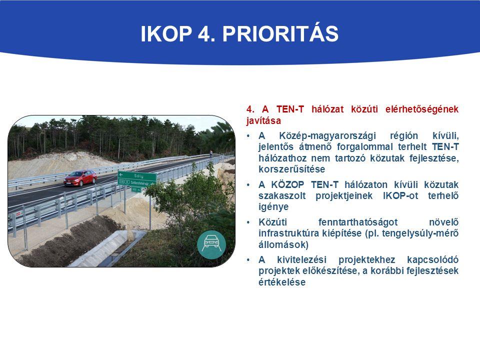 IKOP 4. prioritás 4. A TEN-T hálózat közúti elérhetőségének javítása