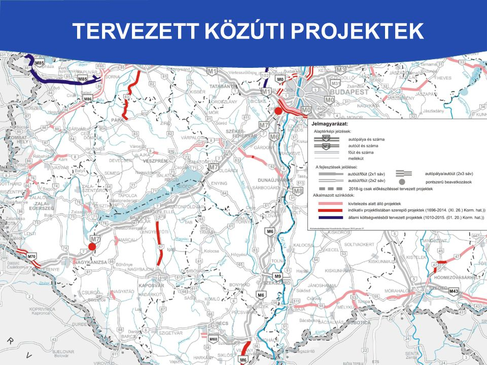 tervezett Közúti projekteK