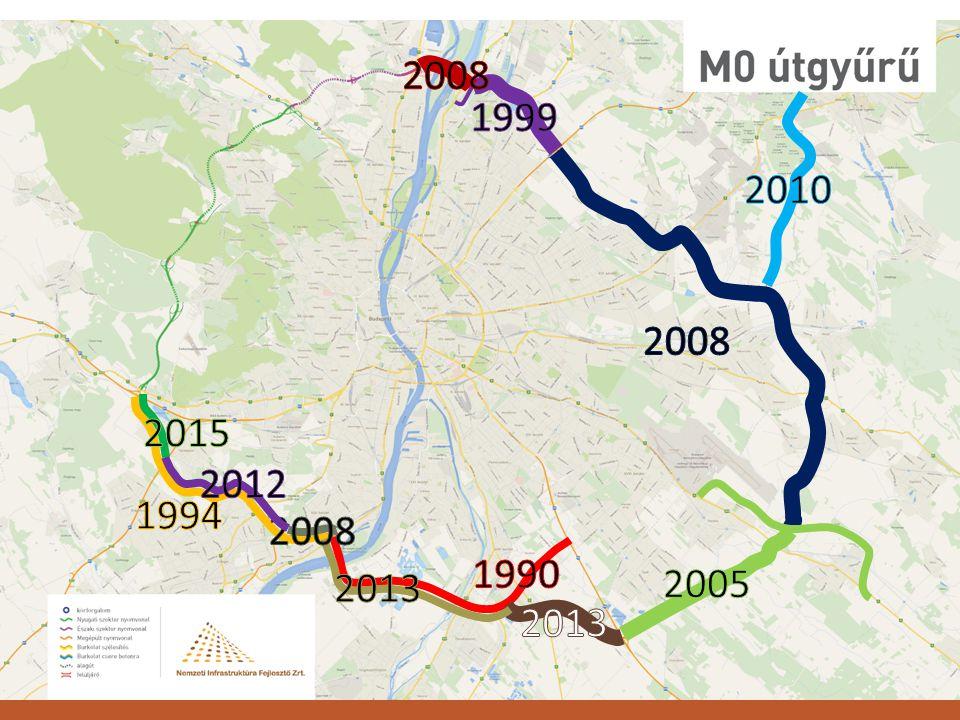 2008 1999. 2010. 2008. 1994. 2015. Túl sok beszéd helyett egy egyszerű animációval mutatnánk be az M0 körgyűrű kivitelezésének szakaszait.