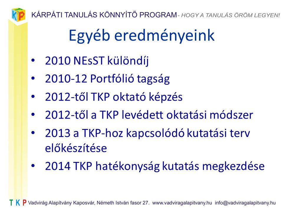 Egyéb eredményeink 2010 NEsST különdíj 2010-12 Portfólió tagság