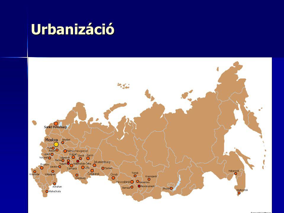 Urbanizáció
