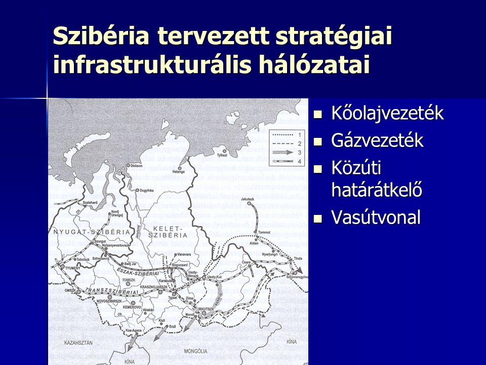 Szibéria tervezett stratégiai infrastrukturális hálózatai