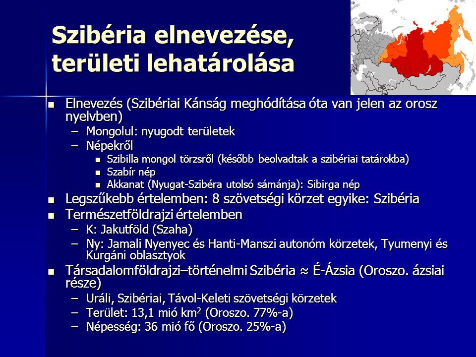 Szibéria elnevezése, területi lehatárolása