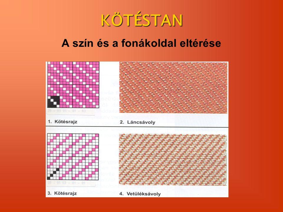 A szín és a fonákoldal eltérése