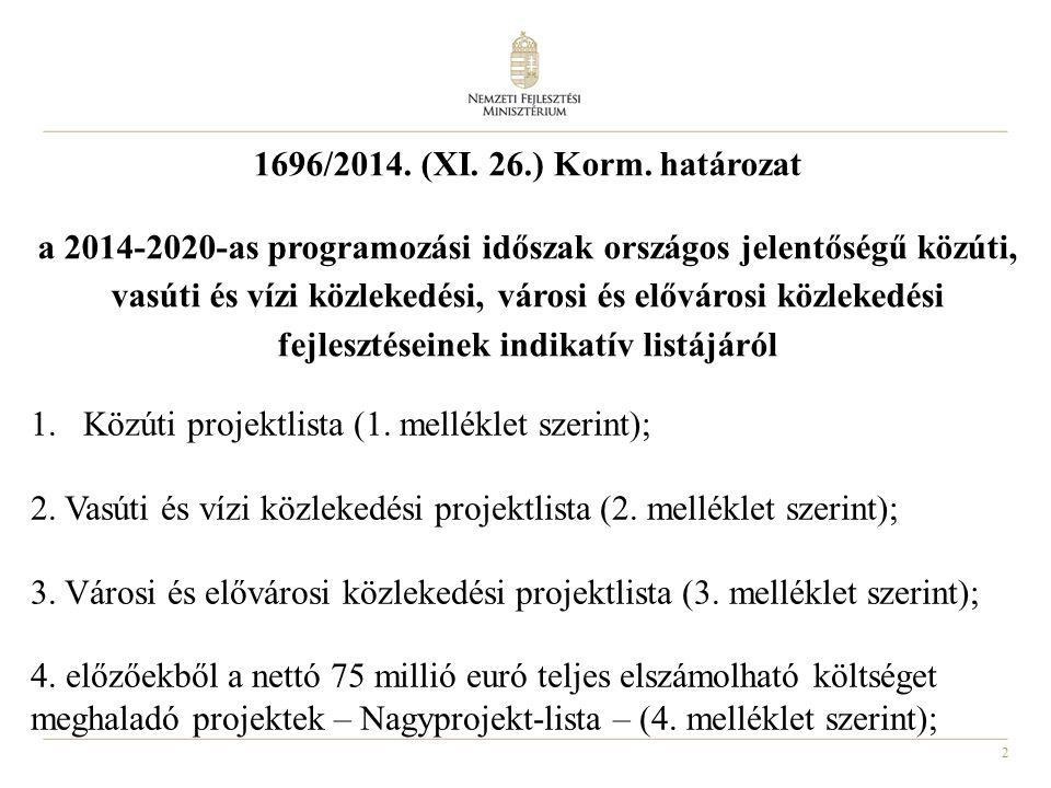 1696/2014. (XI. 26.) Korm. határozat a 2014-2020-as programozási időszak országos jelentőségű közúti, vasúti és vízi közlekedési, városi és elővárosi közlekedési fejlesztéseinek indikatív listájáról
