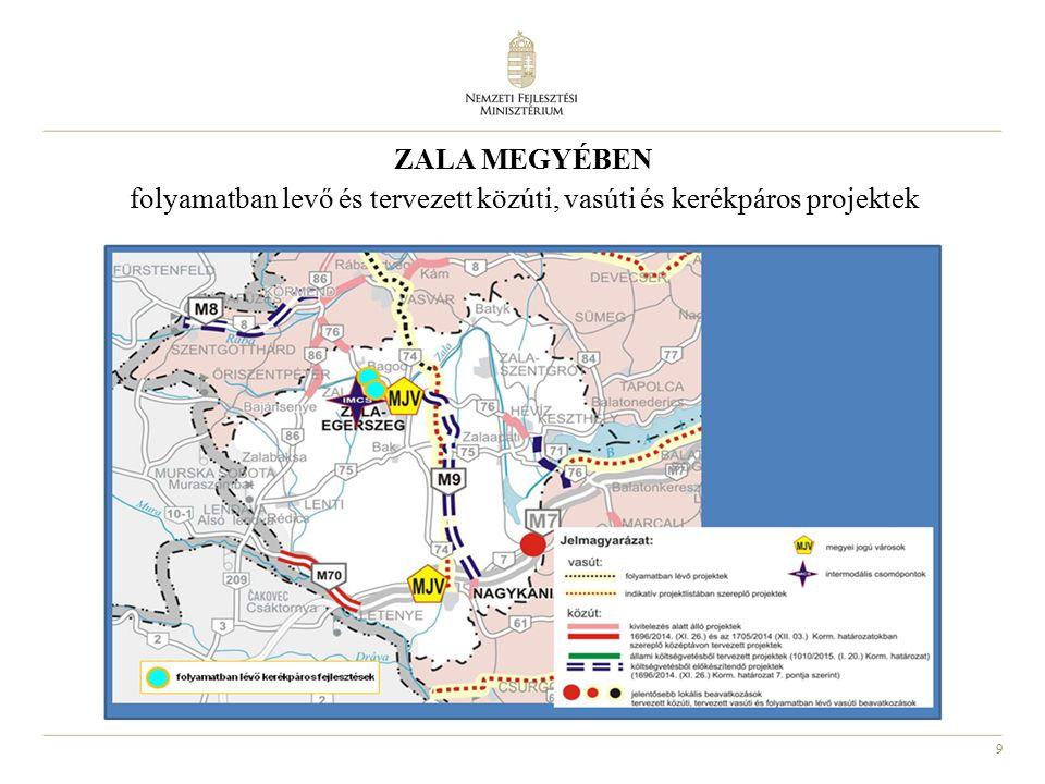 ZALA MEGYÉBEN folyamatban levő és tervezett közúti, vasúti és kerékpáros projektek