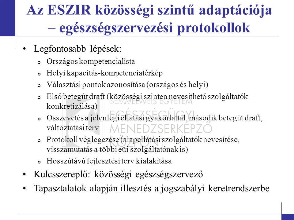 Az ESZIR közösségi szintű adaptációja – egészségszervezési protokollok
