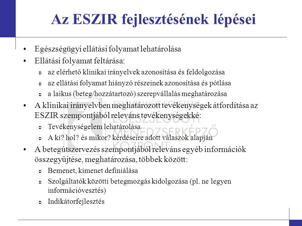 Az ESZIR fejlesztésének lépései