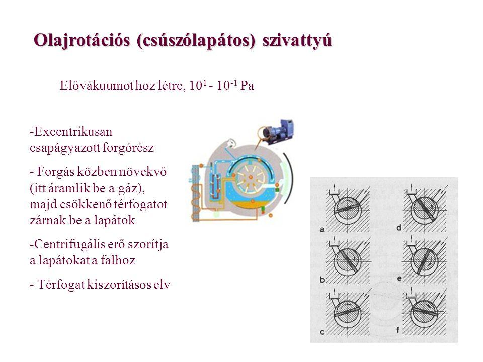 Olajrotációs (csúszólapátos) szivattyú