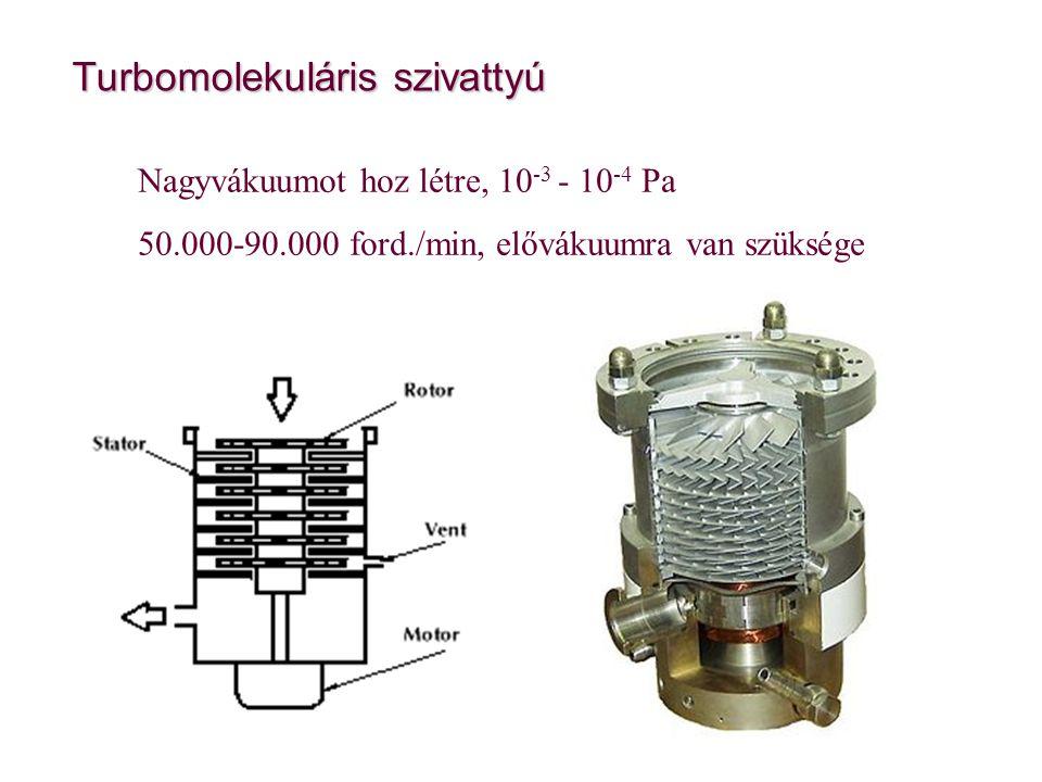 Turbomolekuláris szivattyú