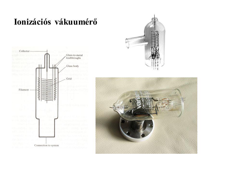 Ionizációs vákuumérő