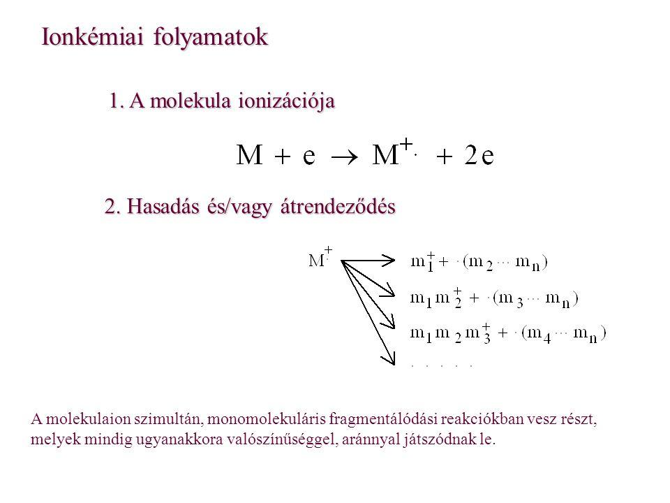 Ionkémiai folyamatok 1. A molekula ionizációja