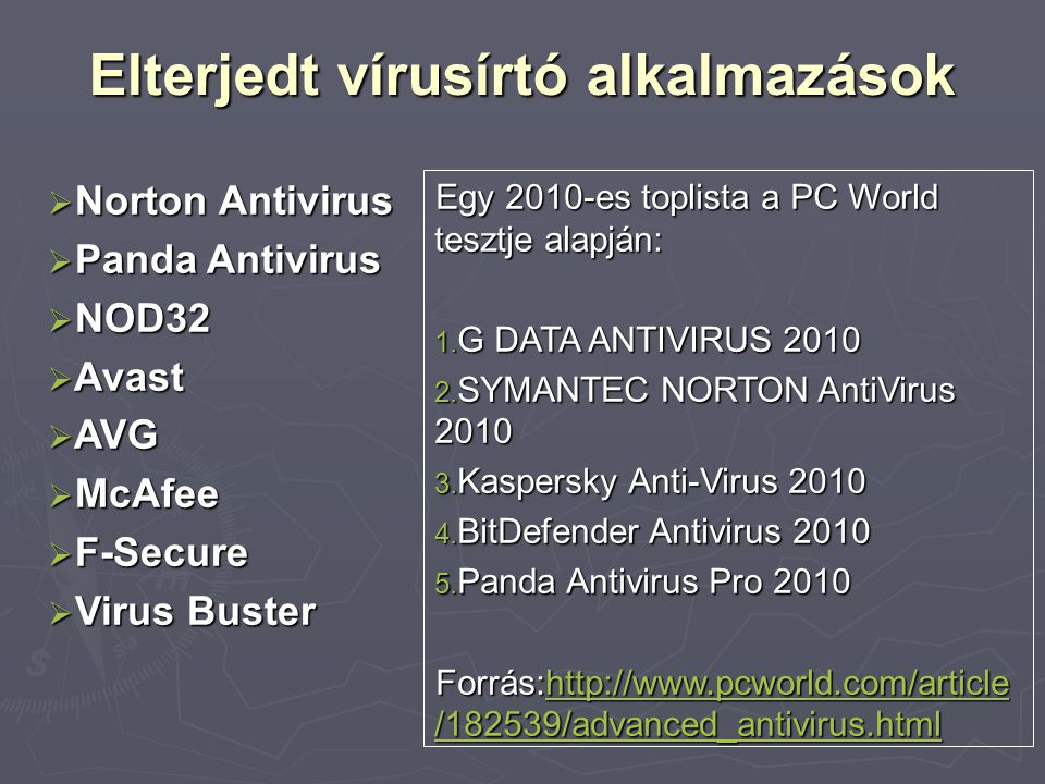 Elterjedt vírusírtó alkalmazások