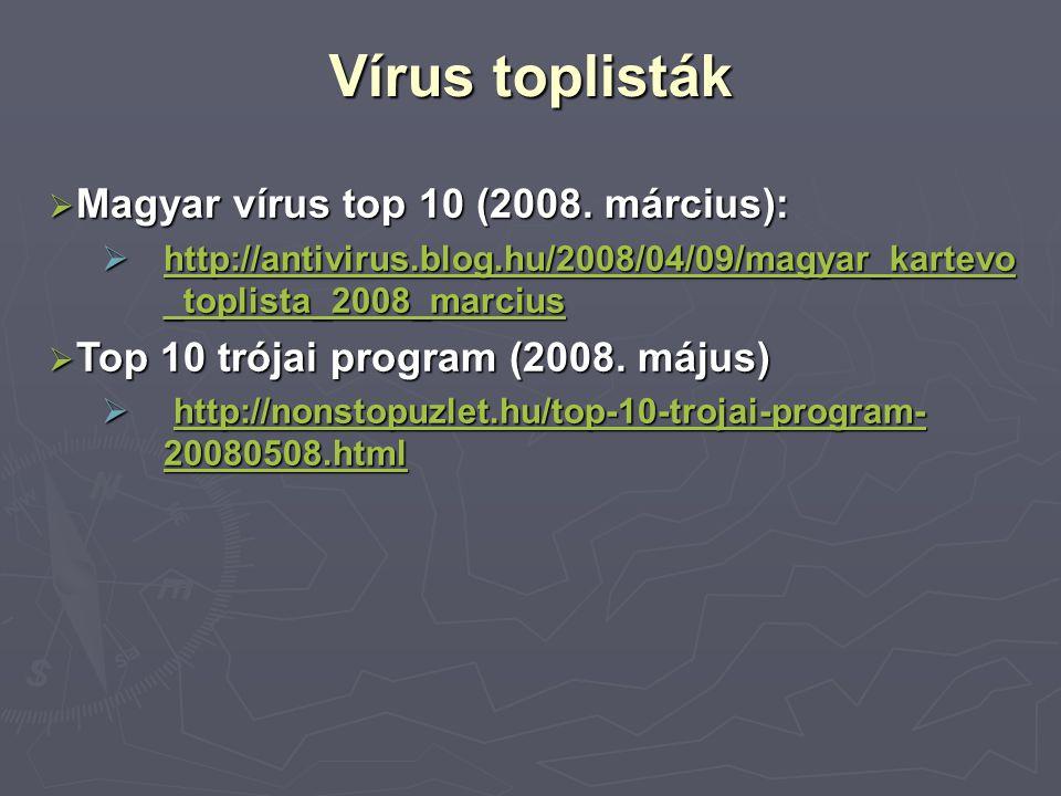 Vírus toplisták Magyar vírus top 10 (2008. március):