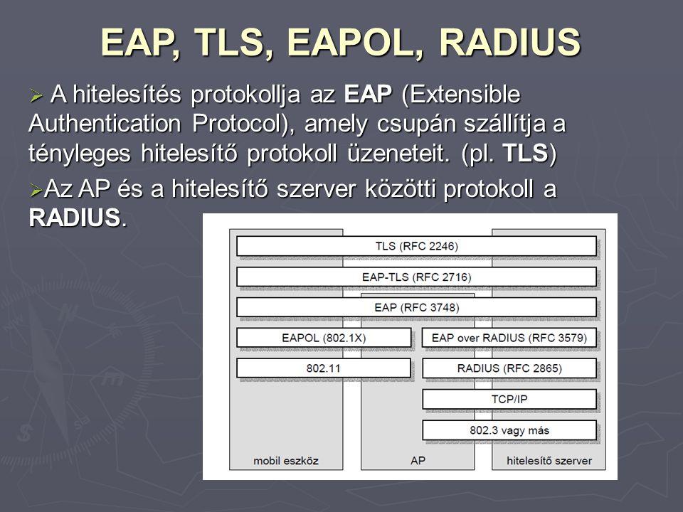 EAP, TLS, EAPOL, RADIUS