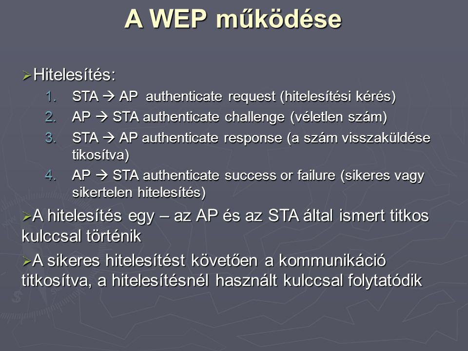 A WEP működése Hitelesítés: