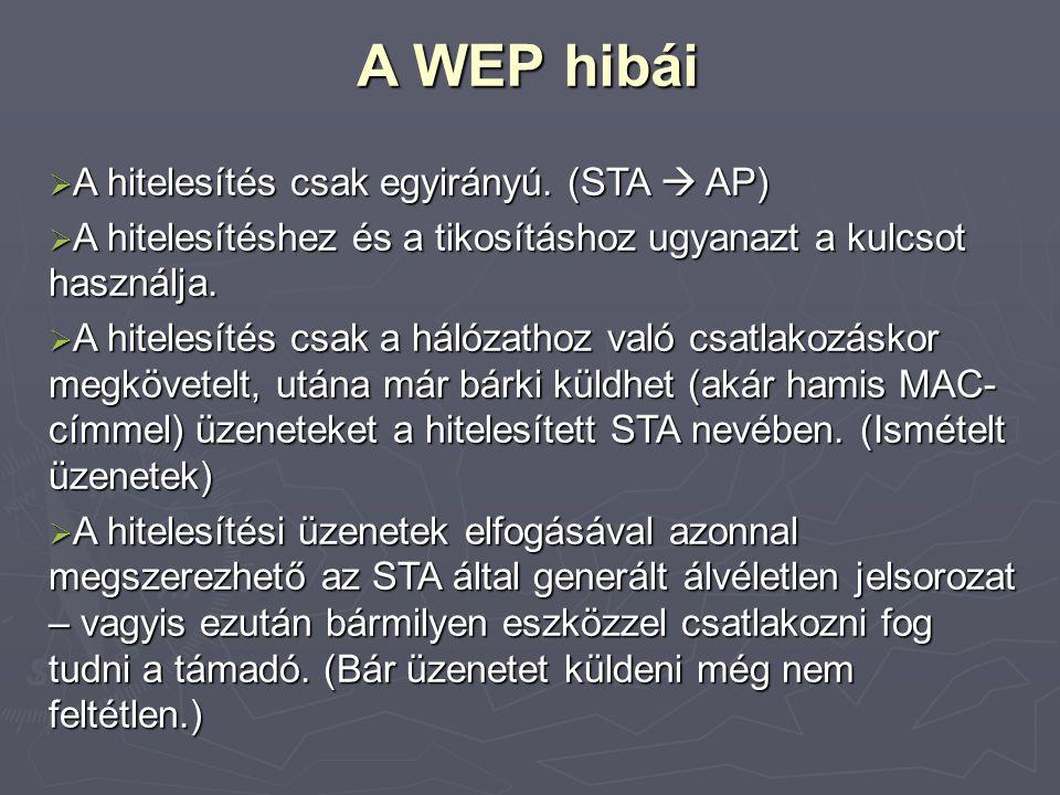 A WEP hibái A hitelesítés csak egyirányú. (STA  AP)
