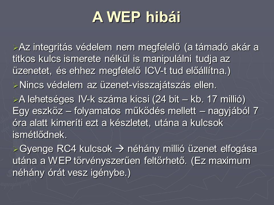A WEP hibái