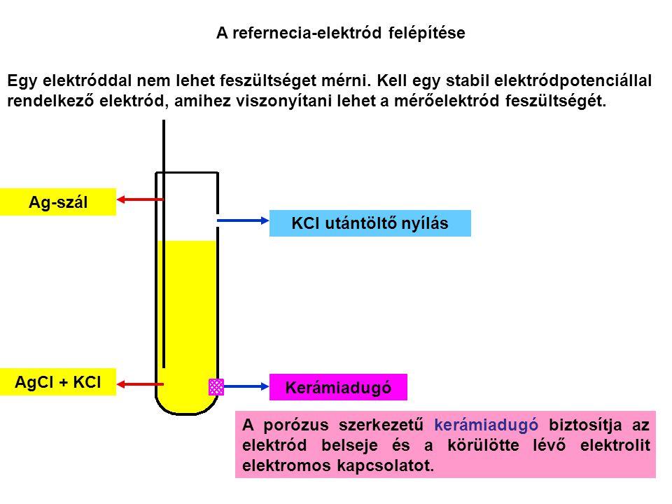 A refernecia-elektród felépítése