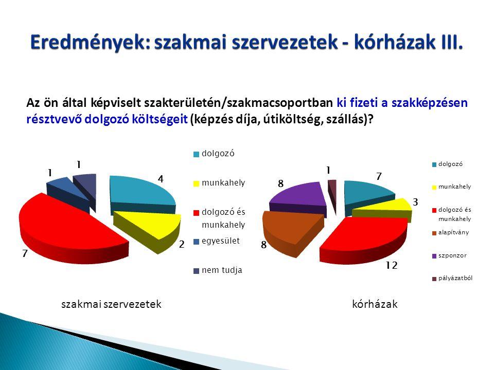Eredmények: szakmai szervezetek - kórházak III.