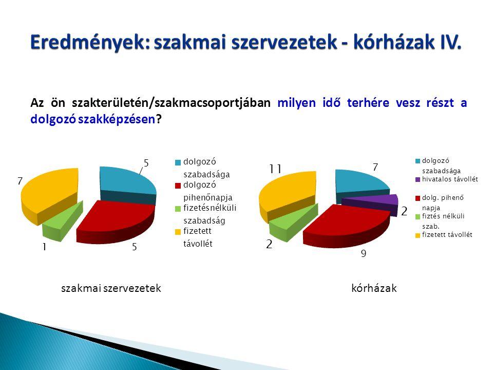 Eredmények: szakmai szervezetek - kórházak IV.