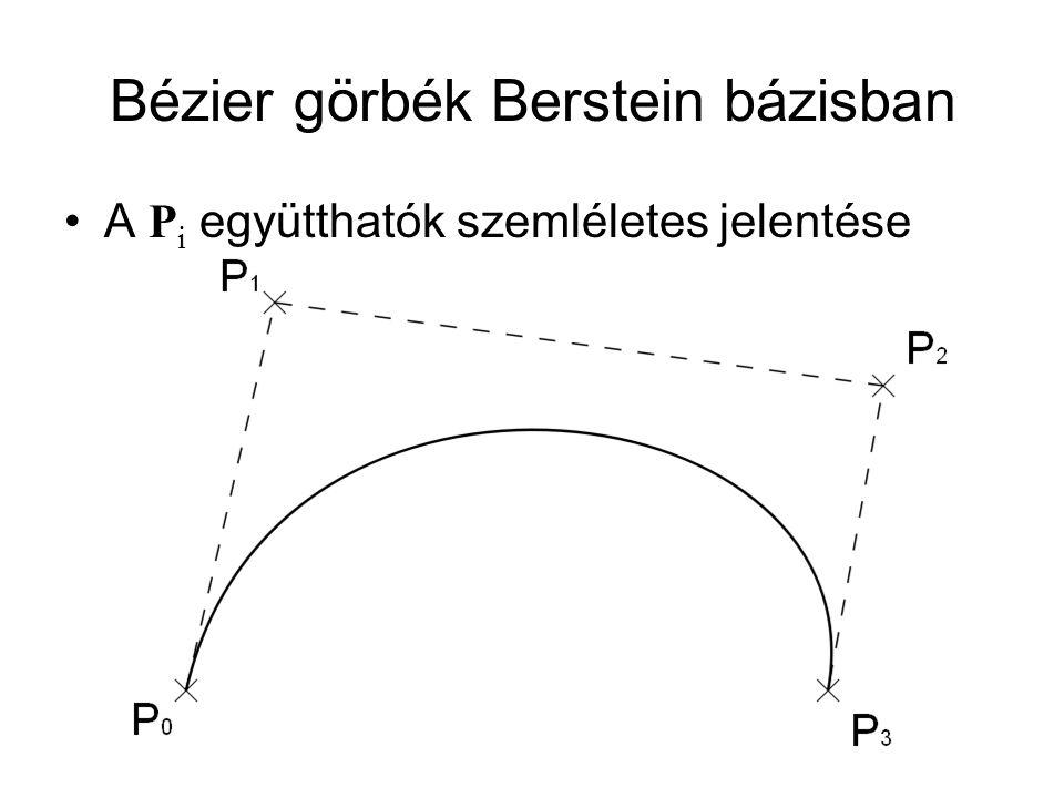 Bézier görbék Berstein bázisban
