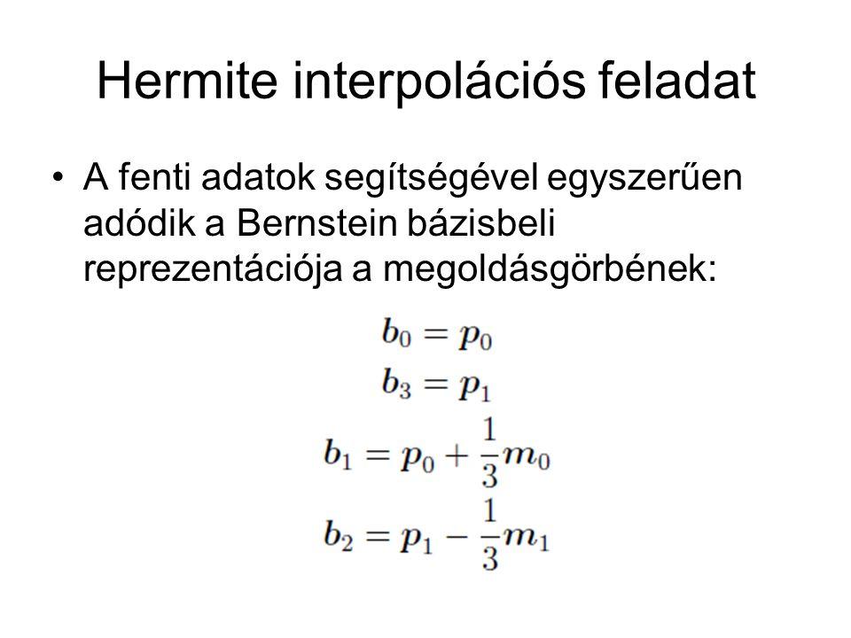 Hermite interpolációs feladat
