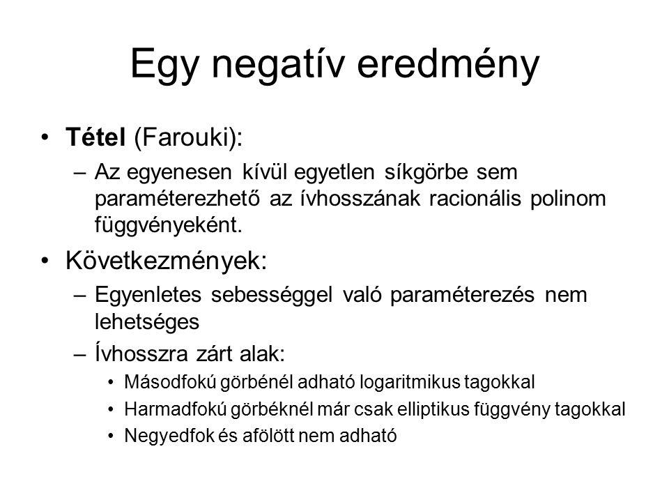 Egy negatív eredmény Tétel (Farouki): Következmények: