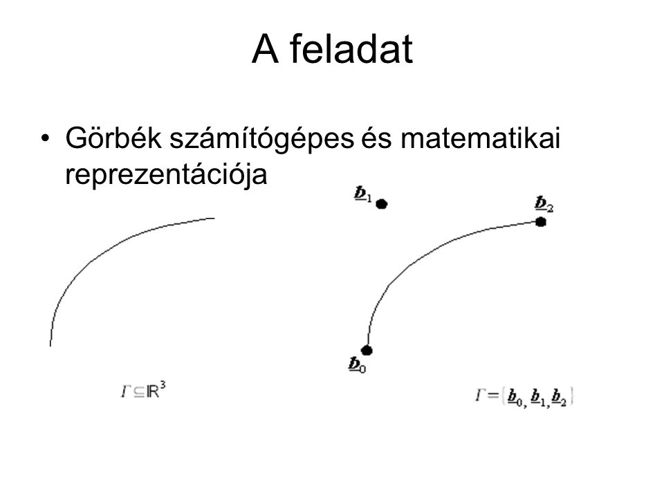A feladat Görbék számítógépes és matematikai reprezentációja
