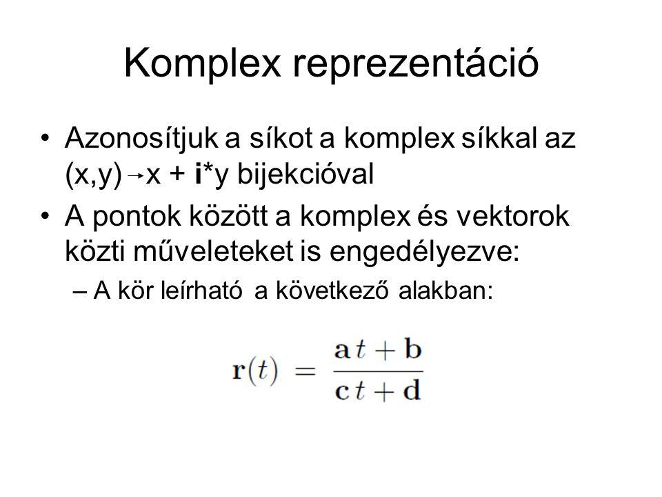 Komplex reprezentáció