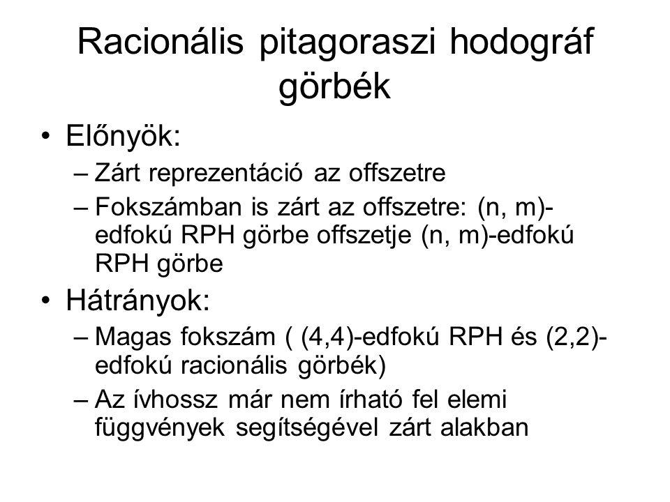 Racionális pitagoraszi hodográf görbék