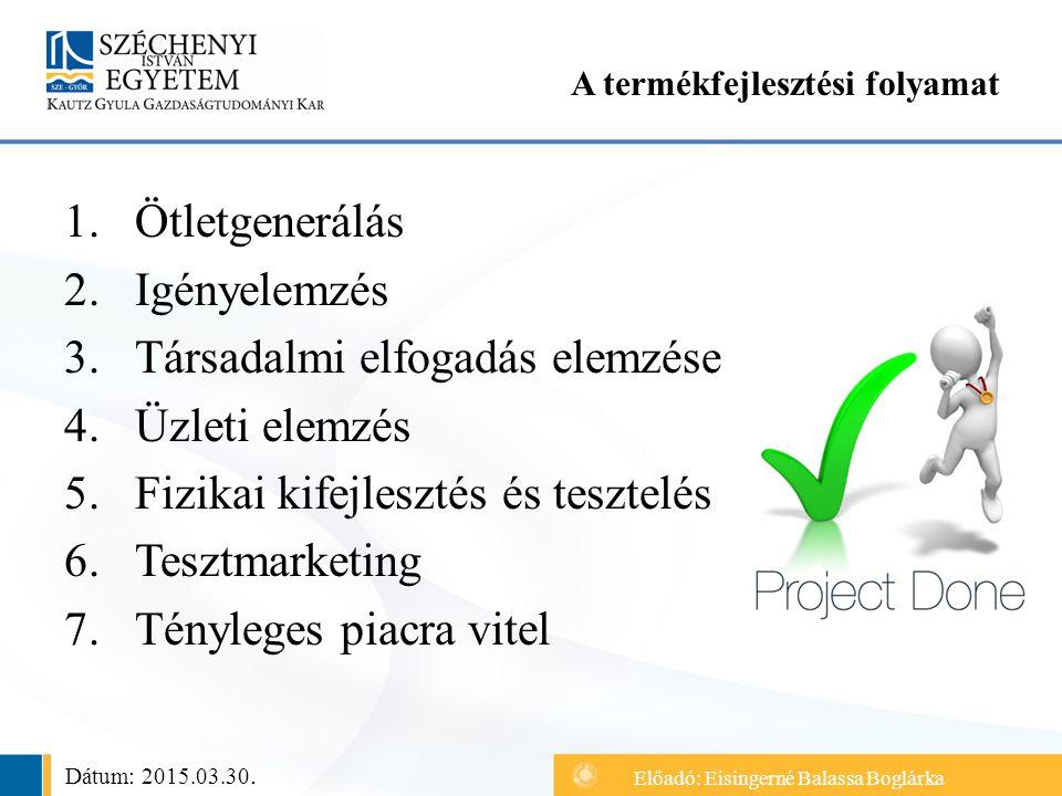 A termékfejlesztési folyamat