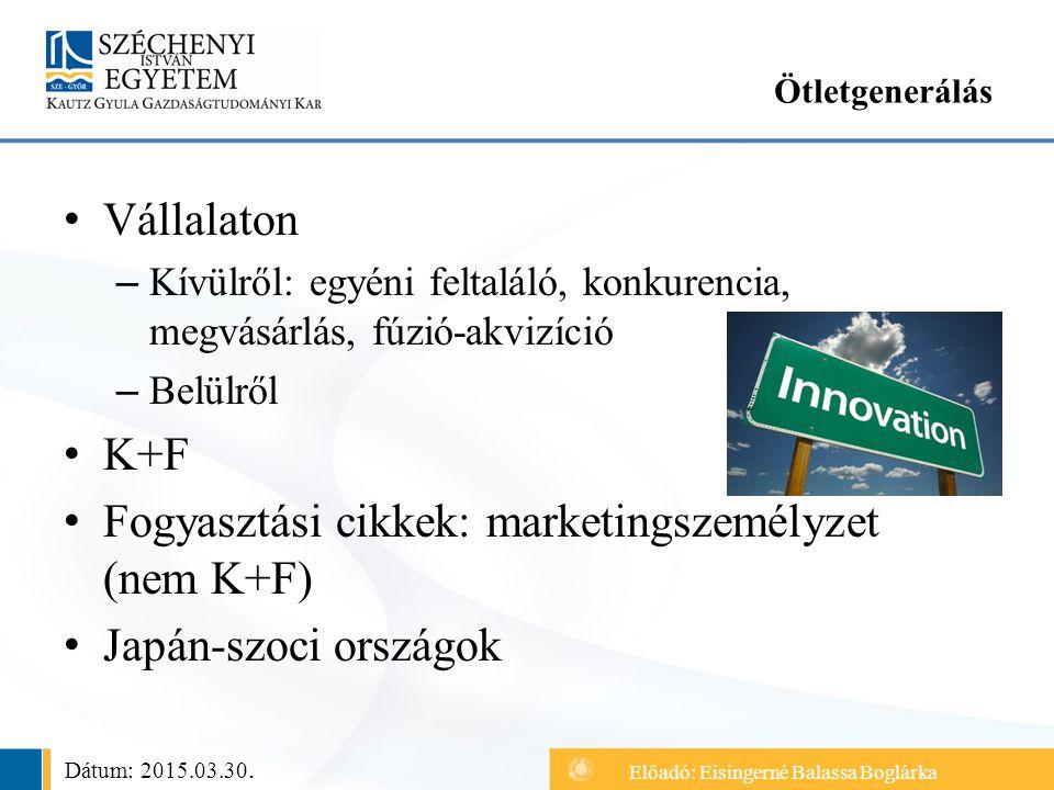 Fogyasztási cikkek: marketingszemélyzet (nem K+F) Japán-szoci országok