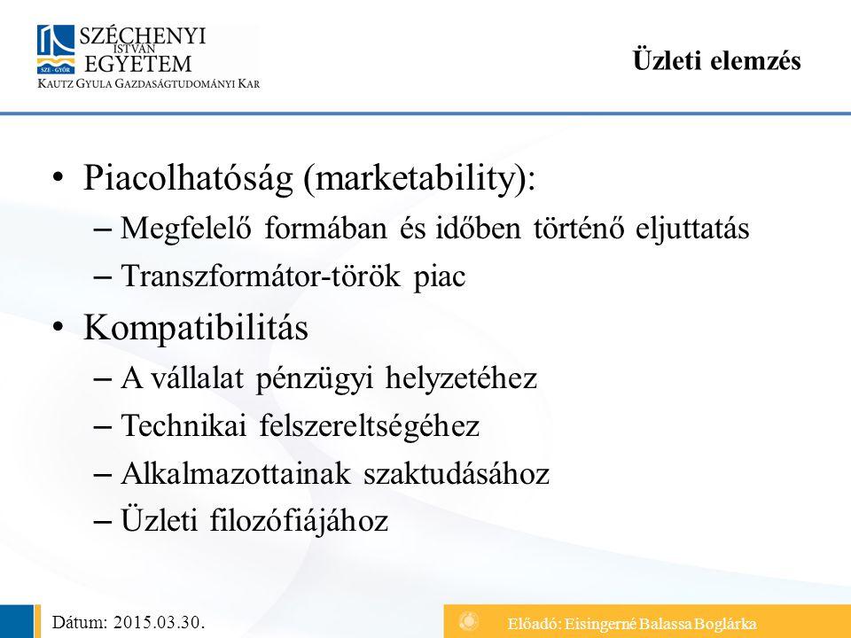 Piacolhatóság (marketability):